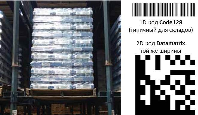 Решение: 1D-ШК заменили на 2D код Datamatrix.