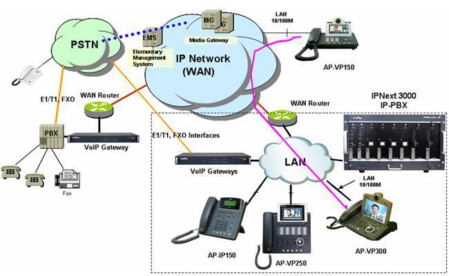 Схема применения IP ATC на