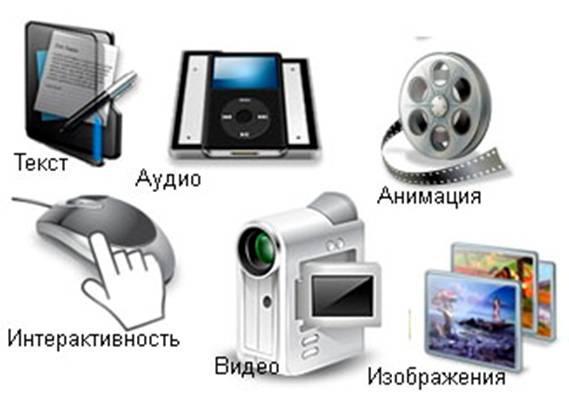 Мультимедиа multimedia m media от лат multum