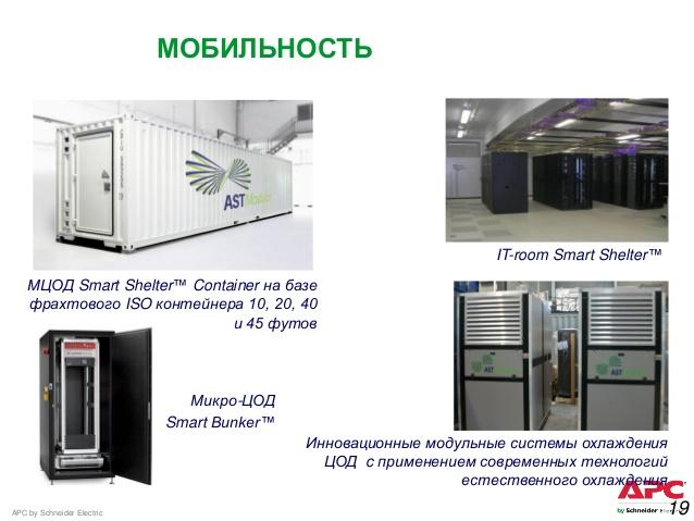 Портфель решений Micro Data Center APC by Schneider Electric