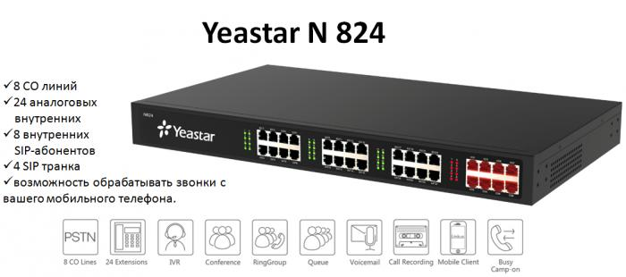 Smart Analog PBX Yeastar N824