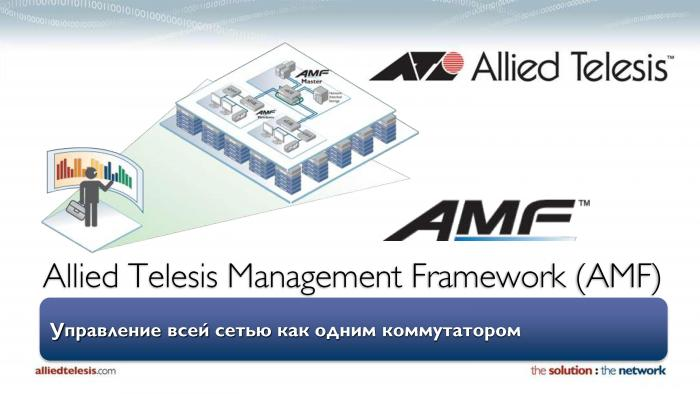 Allied Telesis Management Framework (AMF)  Управление всей сетью как одним коммутатором