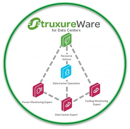 Комплекс StruxureWare™ for Data Centers APC ву Schneider Electric