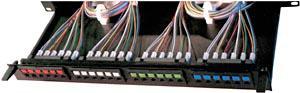Оптическая коммутационная панель с модулями MT-RJ
