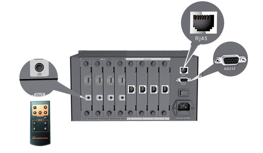 LKV4x4 HDbitT. Гибкое и удобное управление