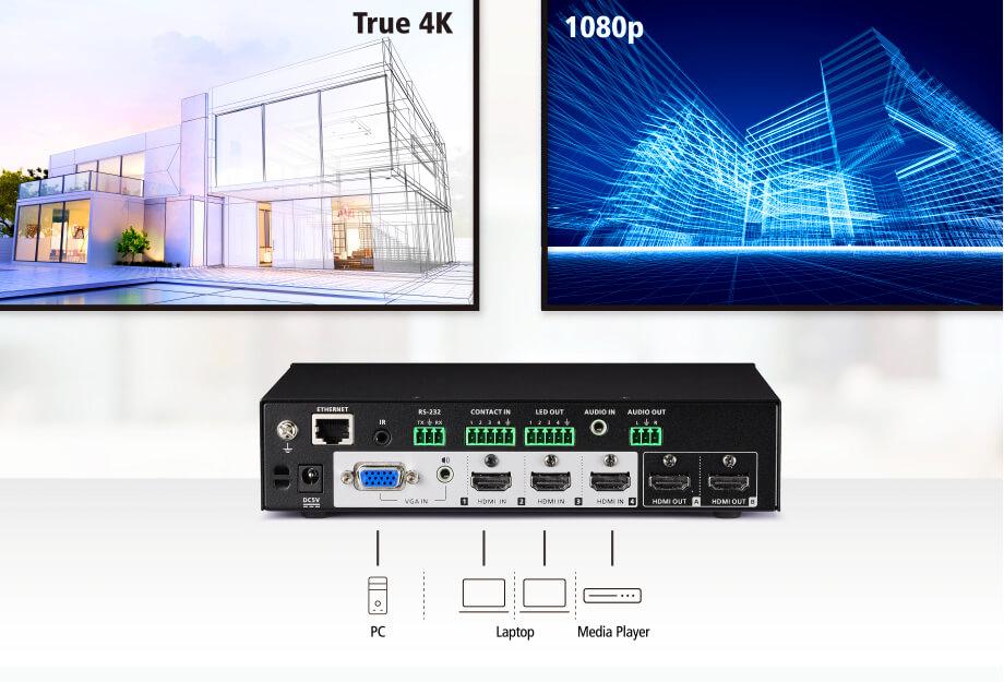 Матричные Коммутаторы ATEN серии VP14 для презентаций - Плавное переключение AV True 4K HDR,идеальное масштабирование