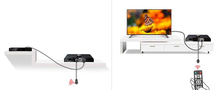 HDMI HDbitT Удлинитель LKV380Pro – Идеальное ИК управление Passback Control