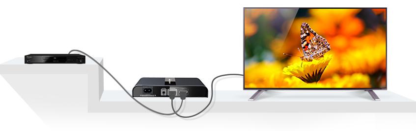 HDMI HDbitT Удлинитель LKV380Pro – Дополнительный HDMI выход-сплиттер