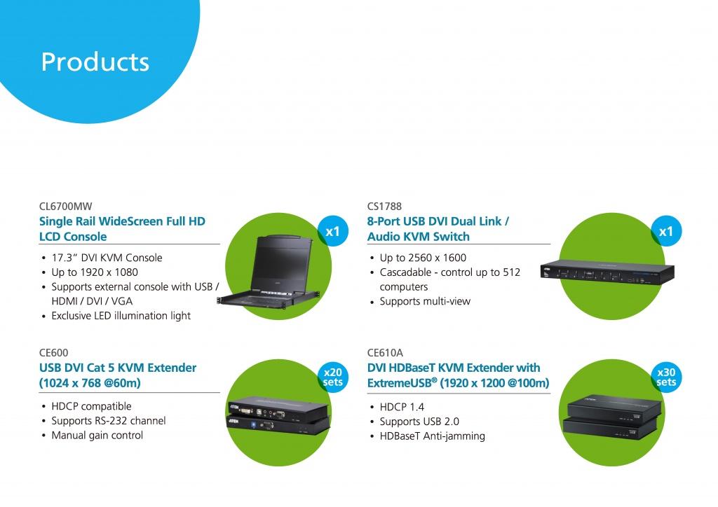 Работающее в телекомпании Sanlin решение включает следующее KVM оборудование ATEN
