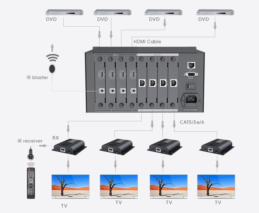 LKV4x4 HDbit. Plug and Play