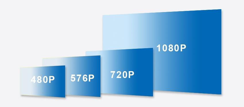 LKV4x4 HDbitT. Автоматический выбор подходящего разрешения разрешения