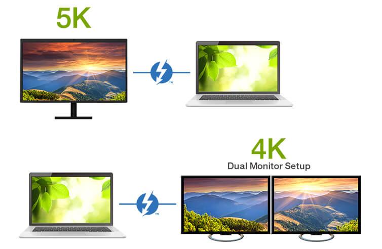 Поддержка двойного подключения в 4K-разрешении или одиночного в разрешении 5K, для работы в многозадачном режиме с большим объёмом графических операций