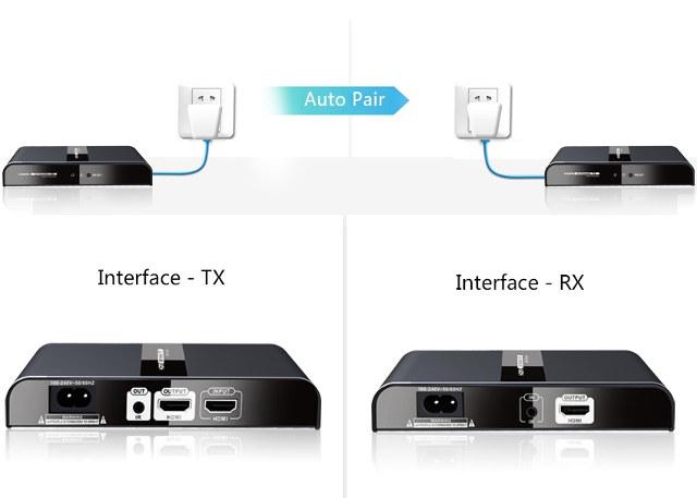 HDMI HDbitT Удлинитель LKV380Pro – подключение Передатчиков и Приемников