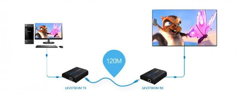 Point to Point подключениe LKV373KVM
