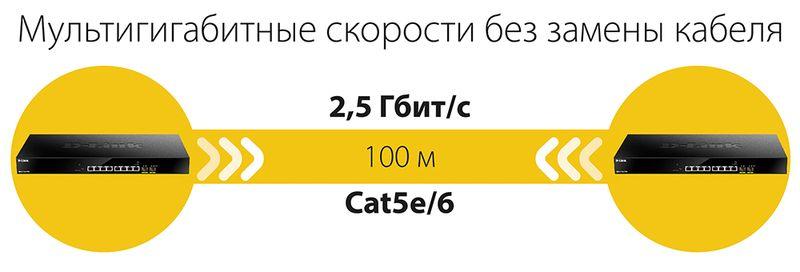 MultiGigabit Ethernet коммутаторы D-Link DMS-1100-10TS,DMS-1100-10TP оптимизируют сети