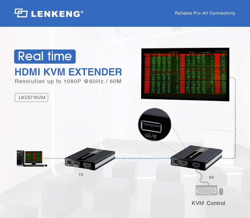 LKV371KVM – Real Time HDMI KVM Extender