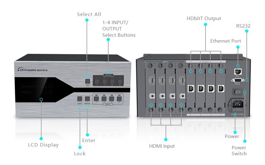 LKV4x4 HDbitT. Интерфейсы