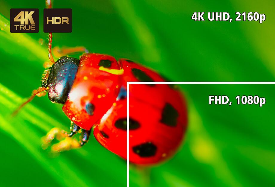 Матричные Коммутаторы ATEN серии VP14 для презентаций - True 4K HDR