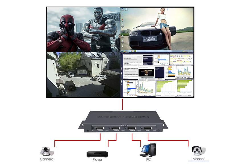 HDMI multiviever switcher 4x1 LKV401MS – Подключайте 4 источника HDMI сигнала высокой четкости