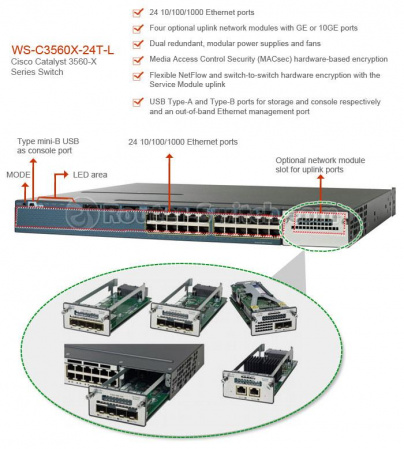 коммутатор cisco, catalyst 3560-x | ws-c3560x-24t-l